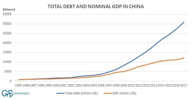 Economic Crisis Preparation: The Basics - GnS Economics