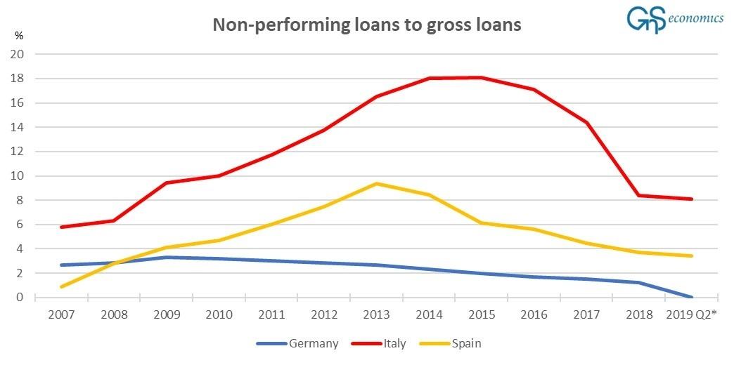 Banking crisis, financial crisis, bank run