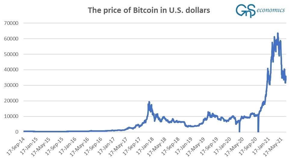 Cryptocurrencies and CBDCs